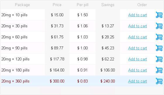 Lovastatin discount coupons
