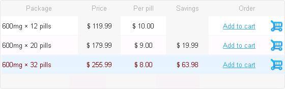 Zyvox Antibiotic Cost