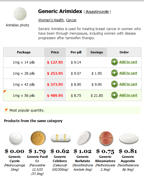 cost of drug arimidex