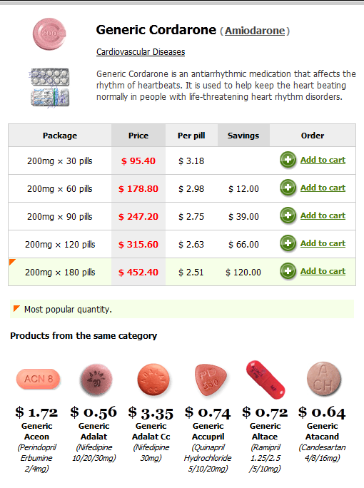 Cost Of Amiodarone Injection