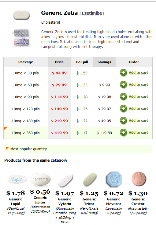 Zetia Prescription Coupons